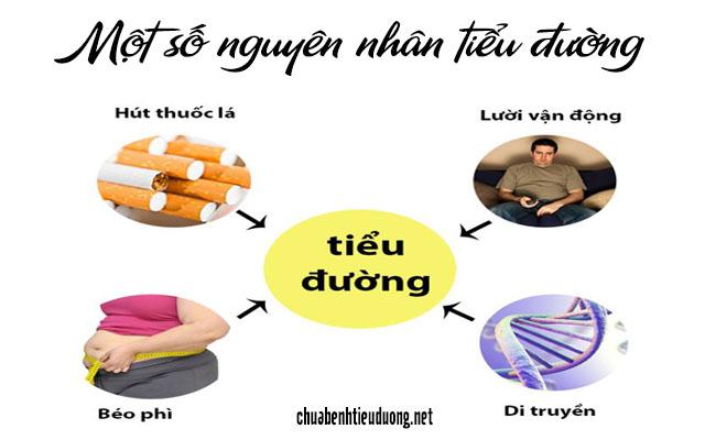 phòng ngừa bệnh tiểu đường