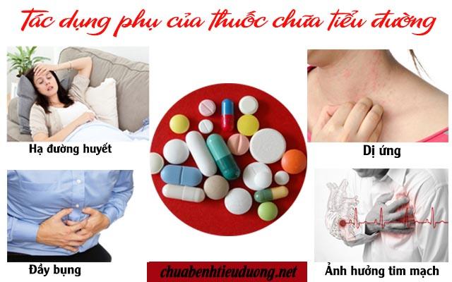 tác dụng phụ của thuốc chữa bệnh tiểu đường