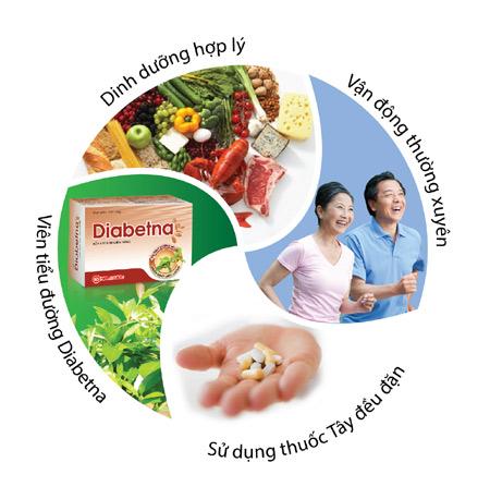 Diabetna-tri-tieu-duong-co-hieu-qua-khong1