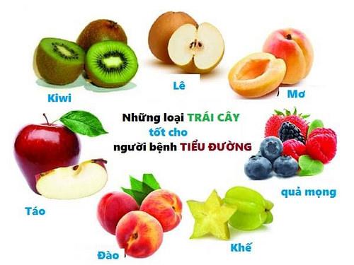 Khẩu phần trong chế độ ăn bệnh tiểu đường