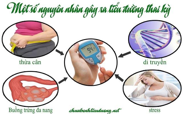 Nguyê nhân tiểu đường thai kỳ